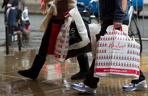Best days to shop